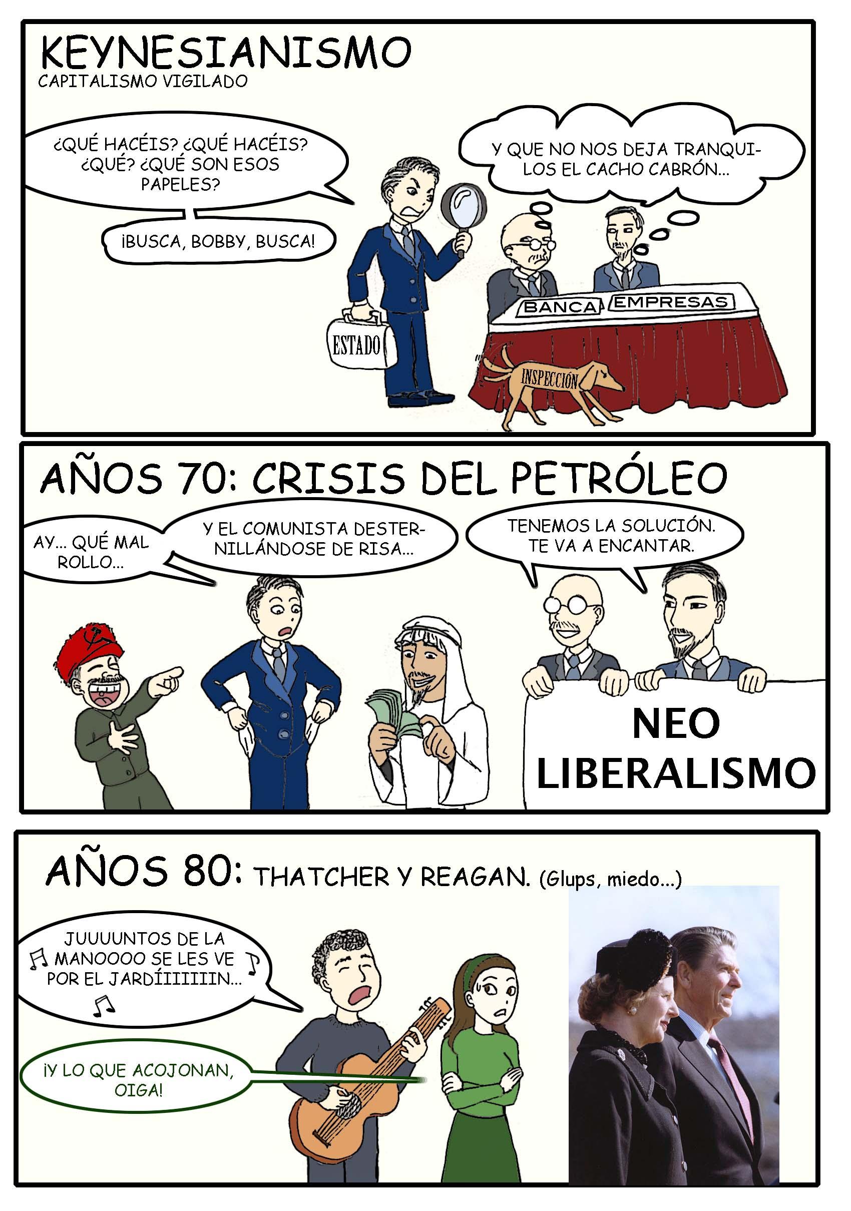 Cómic sobre el neoliberalismo